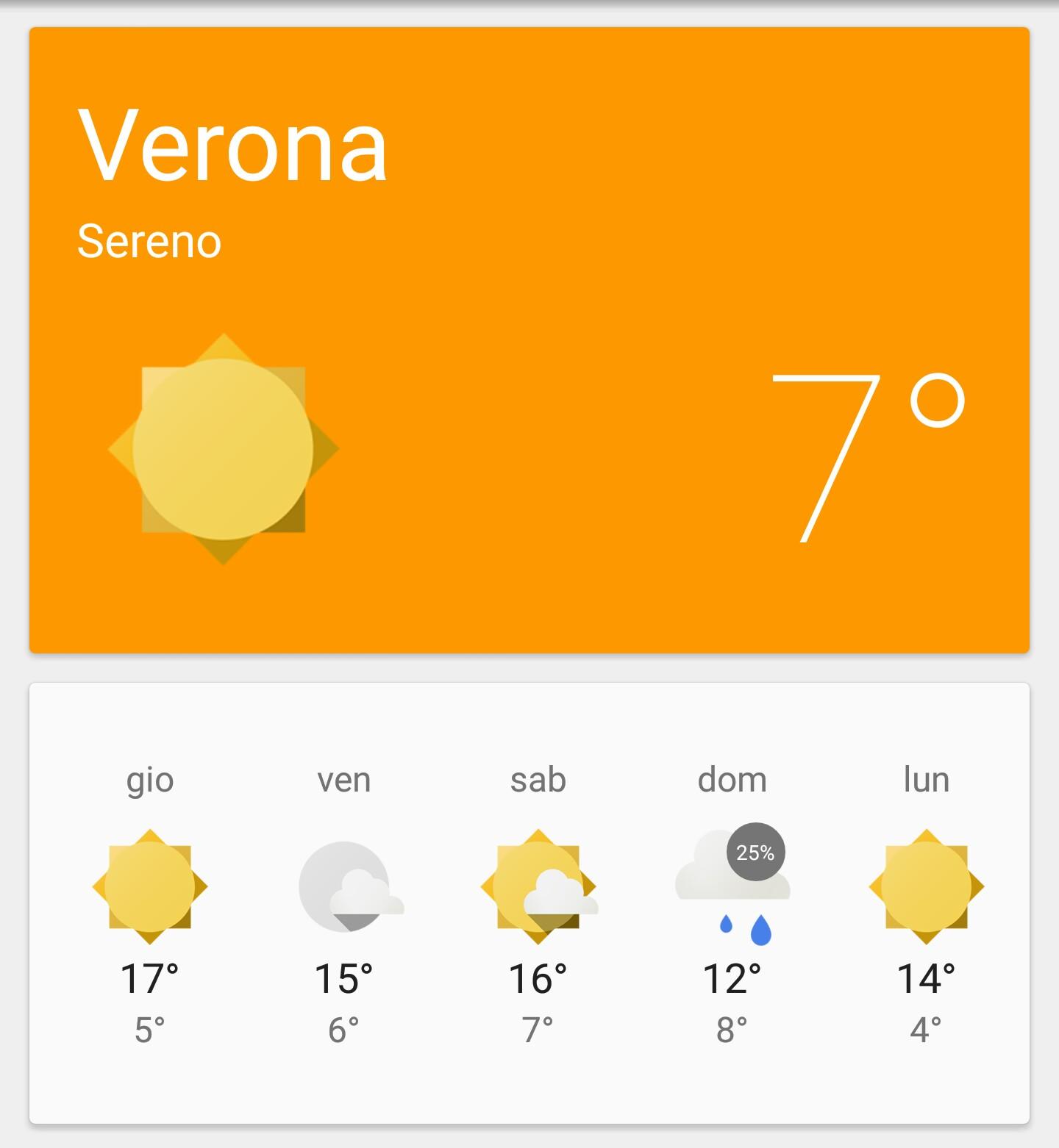 Meteo Verona: Beltempo a Pasqua!