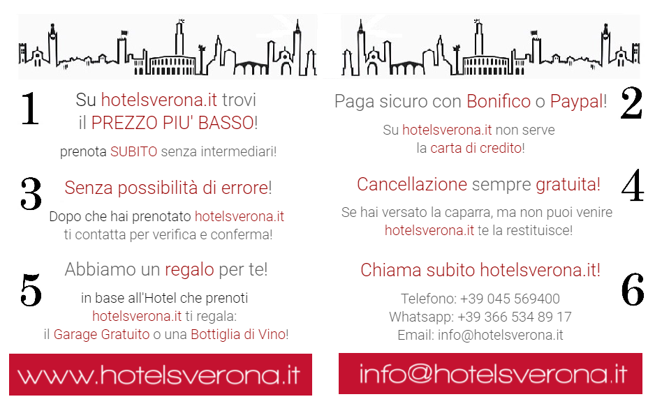 Nuovo record per Hotelsverona.it!